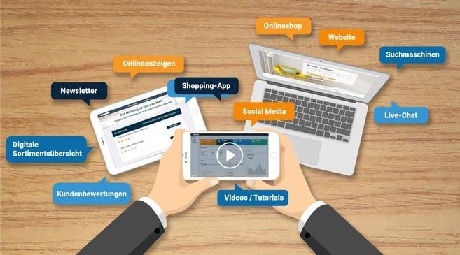 Verschiedene Touchpoints, über die ein Kunde mit einem Unternehmen in Berührung kommt